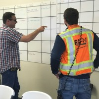 The Lean Methodology of Project Scheduling