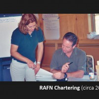 Is Team Chartering the Key to Project Success?